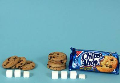 Chips Ahoy-Sugar Content