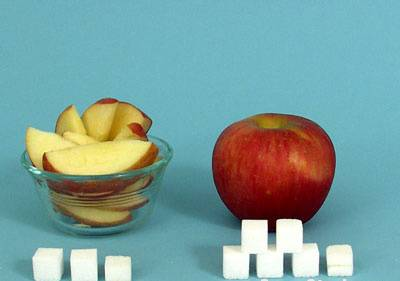 Apple- Sugar Content