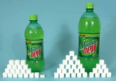 Mountain Dew- Sugar Content