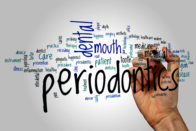 Periodontics Word Cloud